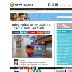 Infographic: Using LEGO to Teach Hands-On Math