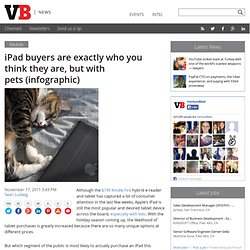 iPad buyers are exactly who you think they are, but with pets (infographic)