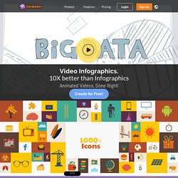 Make Infographic Videos for Free - Animaker