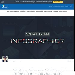 What Is an Infographic? And How Is it Different from Data Visualization?
