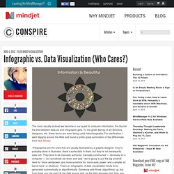 Infographic vs. Data Visualization (Who Cares?)
