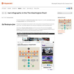 News » Iran Infographic in the The Washington Post!