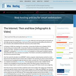 The Internet: Then and Now [Infographic] - Who Is Hosting This: The Blog