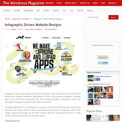 Infographic Driven Website Designs