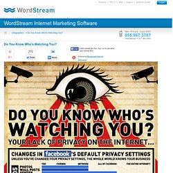 Internet Privacy Infographic: Google Privacy & Your Privacy on Facebook
