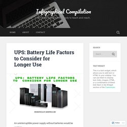 UPS: Battery Life Factors to Consider for Longer Use – Infographical Compilation