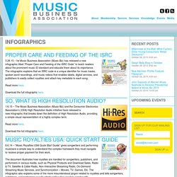 Infographics - Music Business Association - Music Biz