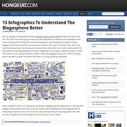 13 Infographics To Understand The Blogosphere Better