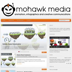 Mohawk Media | creative, strategy, training