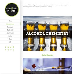 Infographics | Elements | Food Chemistry | Alcohol Chemistry | Organic Chemistry | Everyday Compounds | Colourful Chemistry | Aroma Chemistry | Other Graphics