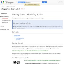 Getting Started with Infographics - Infographics - Google Code