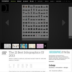 The 21 Best Infographics Of 2013 | Co.Design | business + design