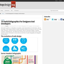 15 Useful Infographics For Designers And Developers