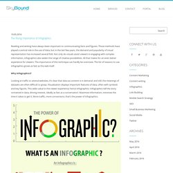 How Infographics Can Help in Digital Marketing