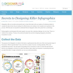 Secrets to Designing Killer Infographics