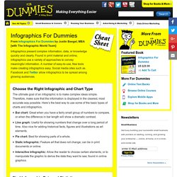 Infographics For Dummies Cheat Sheet