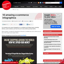 10 amazing e-commerce infographics