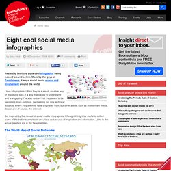 Eight cool social media infographics | Blog