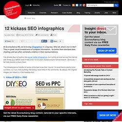12 kickass SEO infographics