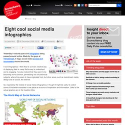 Eight cool social media infographics