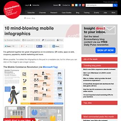 10 mind-blowing mobile infographics
