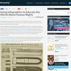 Using Infographics to Educate the World About Human Rights