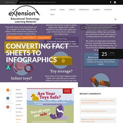 Converting Fact Sheets to Infographics - eXtension Educational Technology Learning Network
