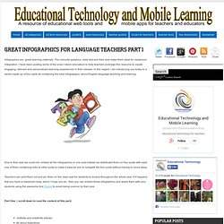 Infographics for Language Teachers