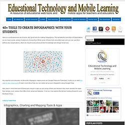 Educational Technology and Mobile Learning: 40+ Tools to Create Infographics with Your Students