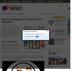 How To Use Infographics on Facebook To Drive Engagement