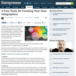 3 Free Tools for Creating Your Own Infographics