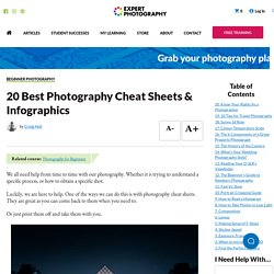 20 Best Photography Cheat Sheets & Infographics » ExpertPhotography