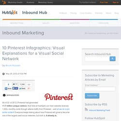 10 Pinterest Infographics: Visual Explanations for a Visual Social Network