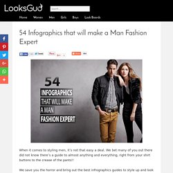 54 Infographics that will make a Man Fashion Expert - LooksGud.in