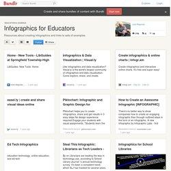 Infographics for Educators