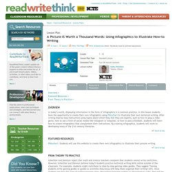 A Picture IS Worth a Thousand Words: Using Infographics to Illustrate How-to Writing