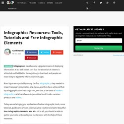 Infographics Resources: Tools, Tutorials and Free Infographic Elements