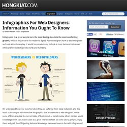 Infographics for Web Designers: Information You Ought to Know