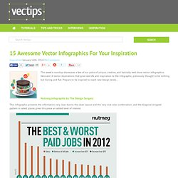 Vector inspirational – Infographics