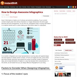 How to Create Awesome Infographics