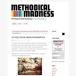 10 Cool Social MediaInfographics - Methodical Madness - International Brand Management