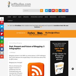 Past, Present and Future of Blogging: 3 Infographics