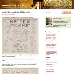 New Library Infographics: 1930′s style
