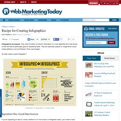 Recipe for Creating Infographics