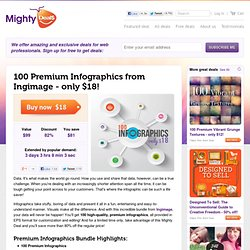 100 Premium Infographics from Ingimage - only $18