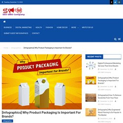 Why Product Packaging is Important for Brands?