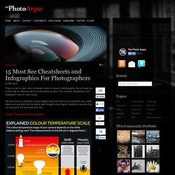 15 Must See Cheatsheets and Infographics For Photographers | Resources