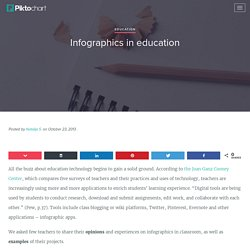 Infographics in Education - Piktochart blog