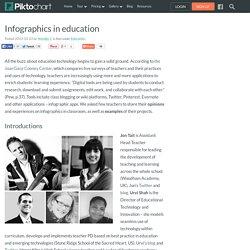 Infographics in Education - Piktochart blog
