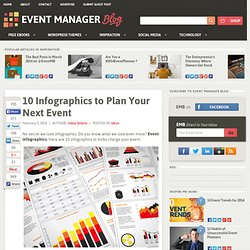 10 Infographics to Plan Your Next Event